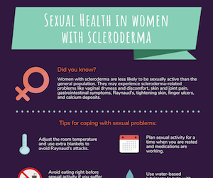 Infographic Sexual Health thumbnail
