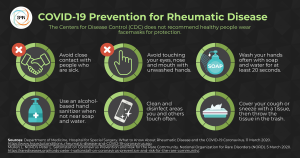 Covid-19 Prevention thumbnail