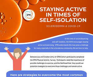 Staying Active Infographic thumbnail