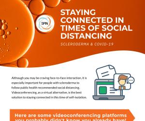 Staying Connected Infographic thumbnail